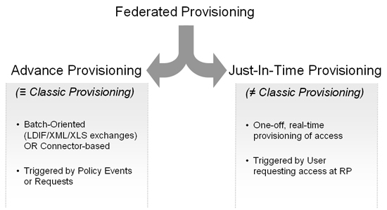 Federated Provisioning - 2 Models